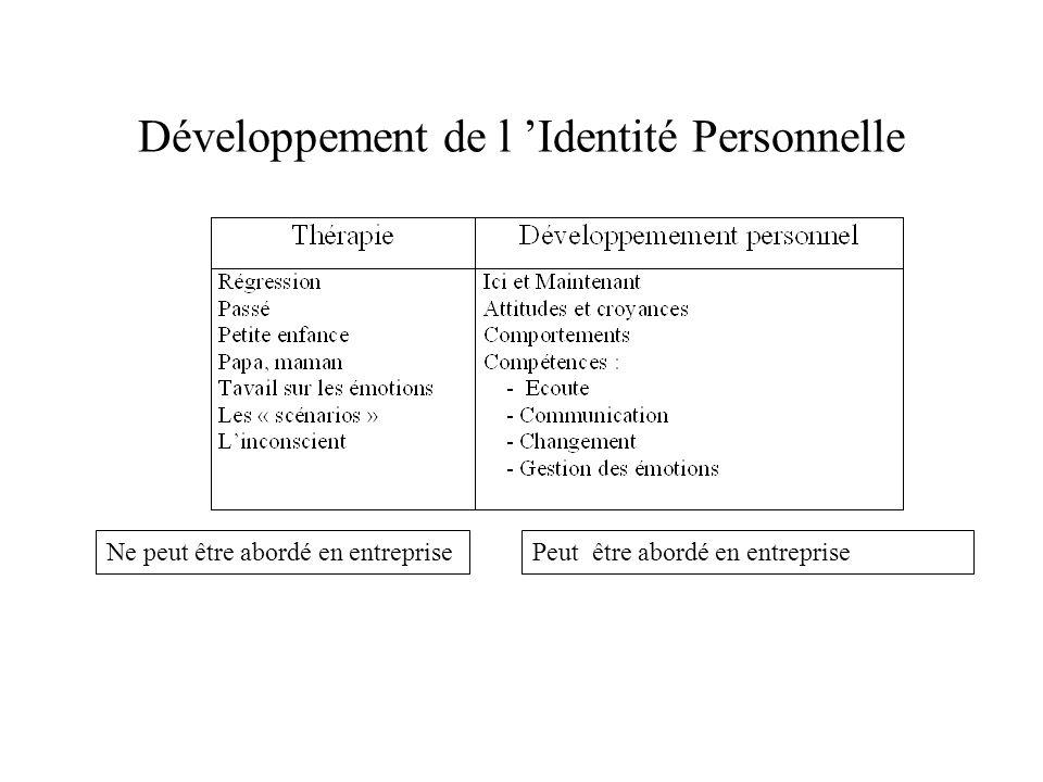 Développement de l 'Identité Personnelle