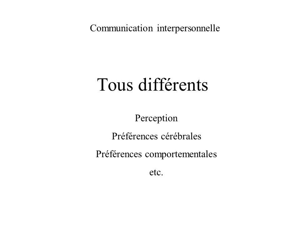 Tous différents Communication interpersonnelle Perception