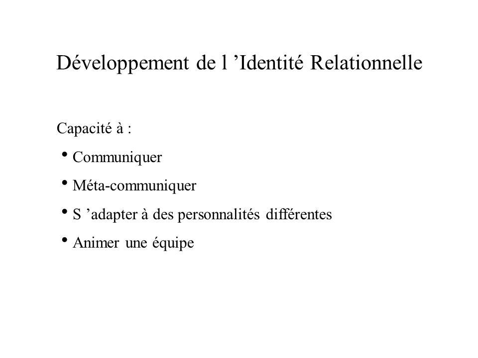 Développement de l 'Identité Relationnelle