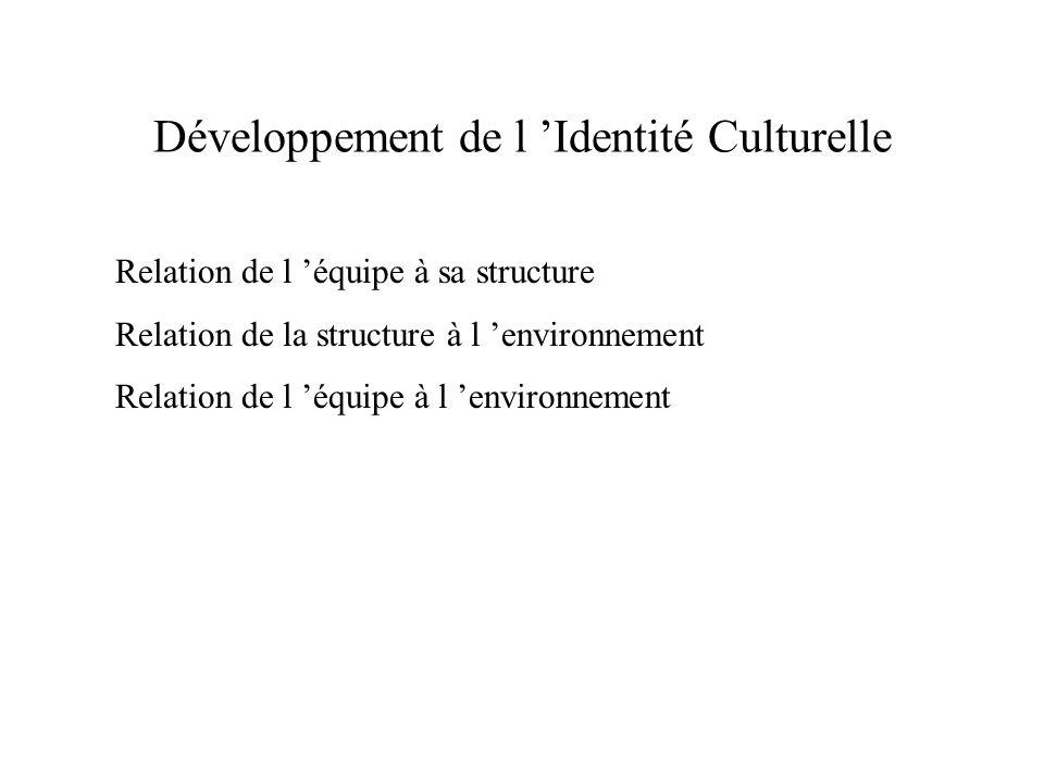 Développement de l 'Identité Culturelle