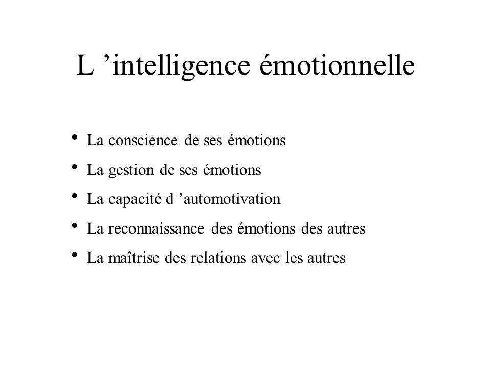 L 'intelligence émotionnelle