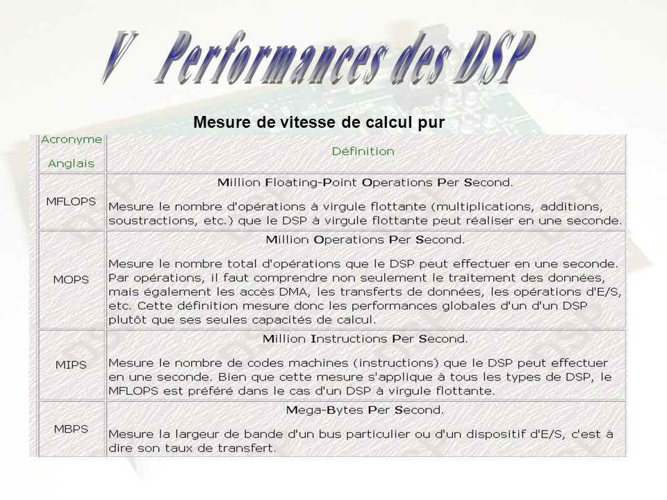 V Performances des DSP Mesure de vitesse de calcul pur