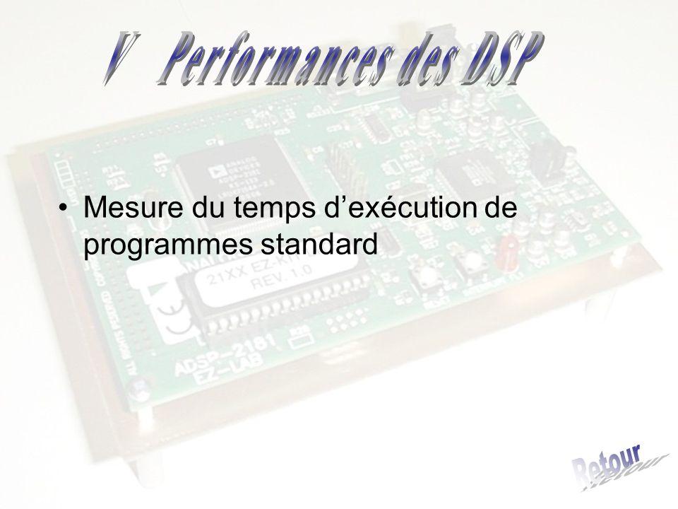 V Performances des DSP Retour