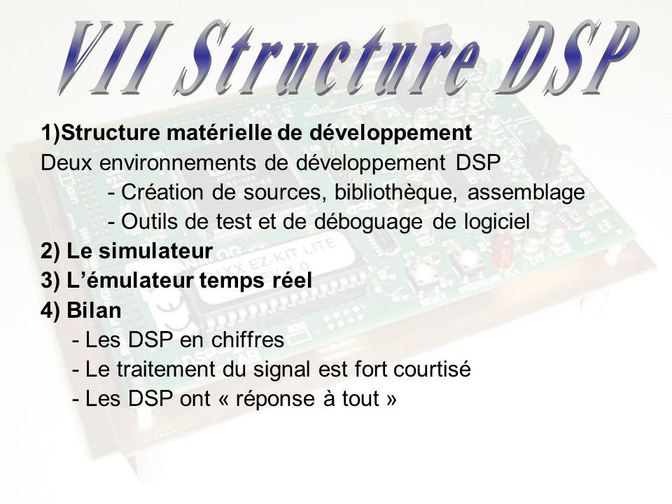 VII Structure DSP 1)Structure matérielle de développement