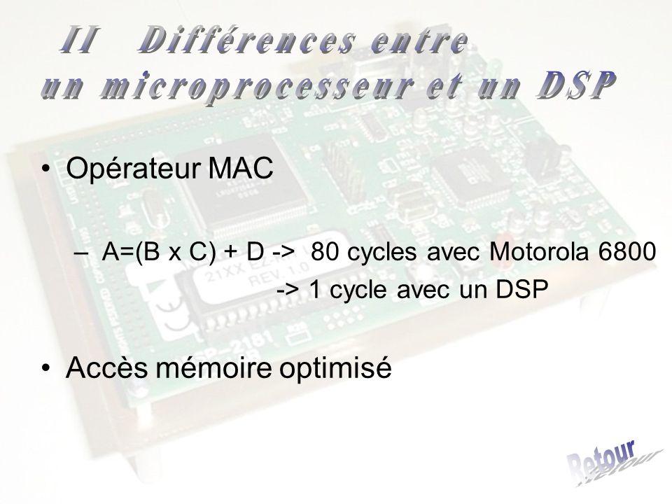 un microprocesseur et un DSP