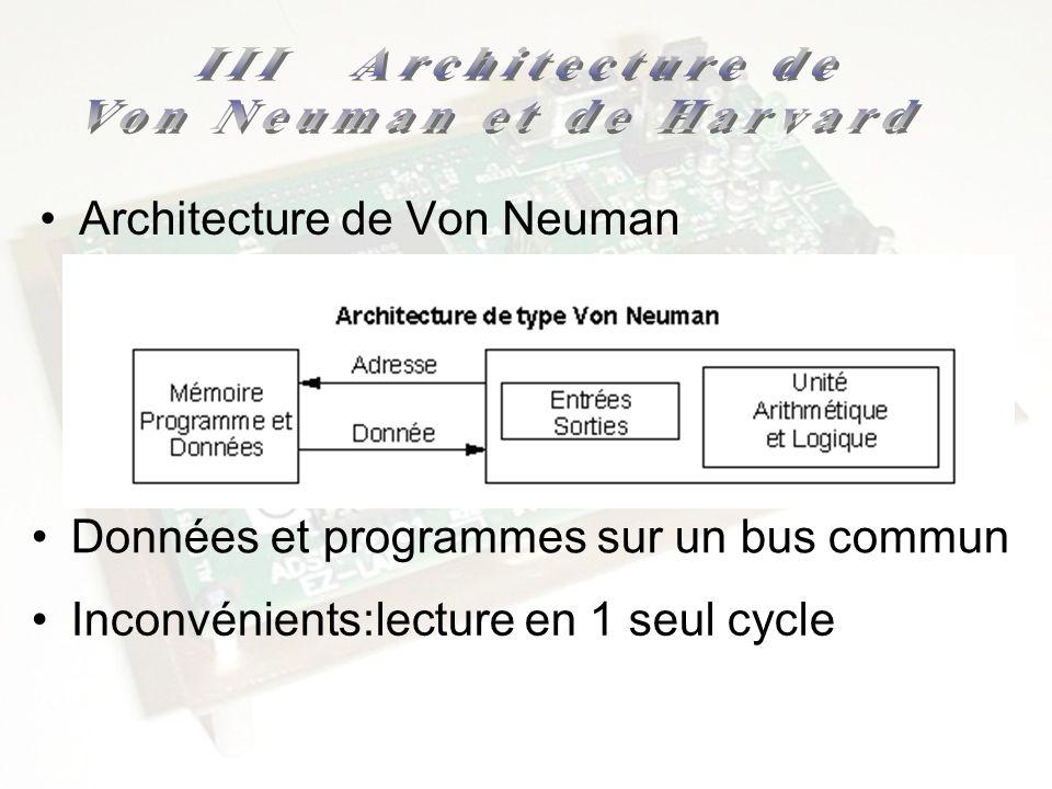 Von Neuman et de Harvard