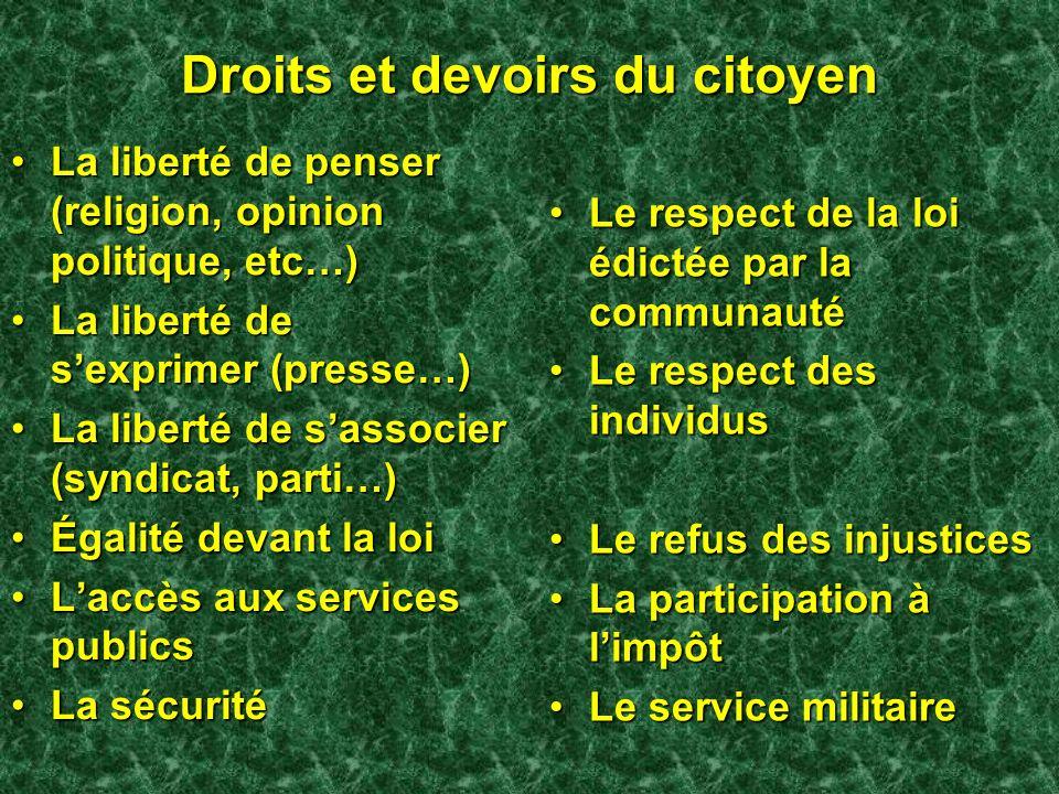 Droits et devoirs du citoyen