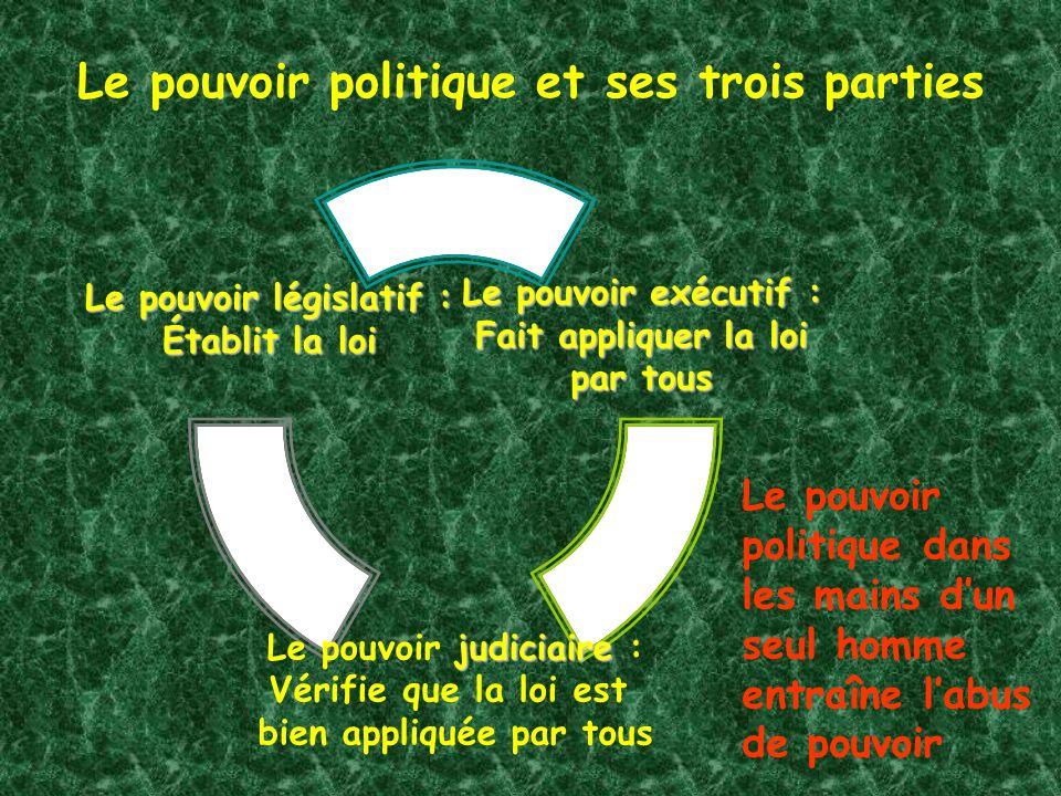 Le pouvoir politique et ses trois parties