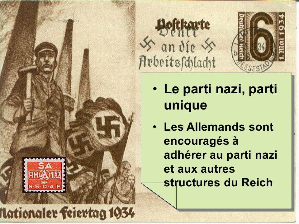 Le parti nazi, parti unique