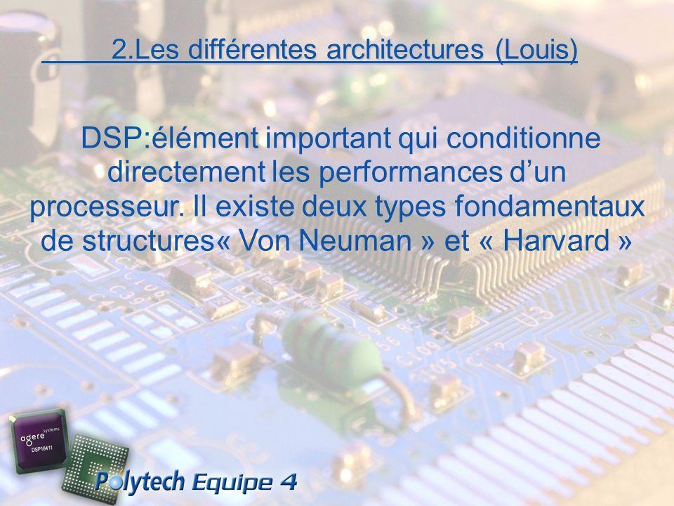 2.Les différentes architectures (Louis)