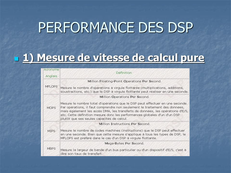 PERFORMANCE DES DSP 1) Mesure de vitesse de calcul pure