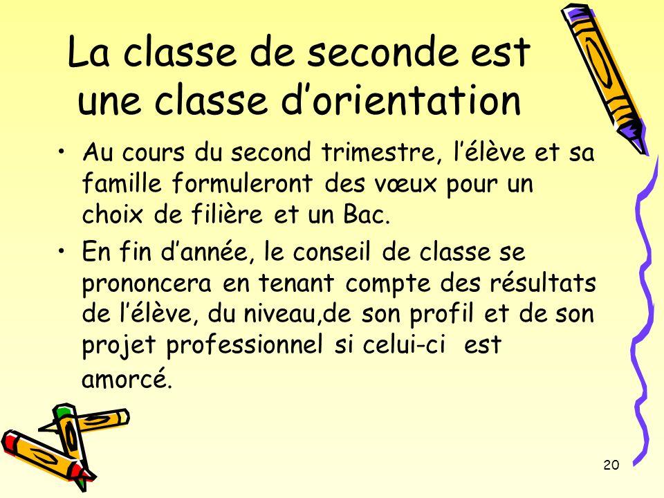 La classe de seconde est une classe d'orientation