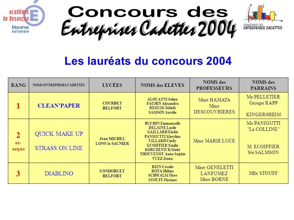 Les lauréats du concours 2004