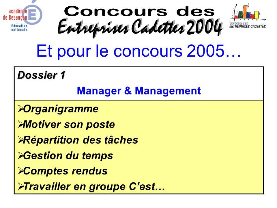 Et pour le concours 2005… Concours des Entreprises Cadettes 2004