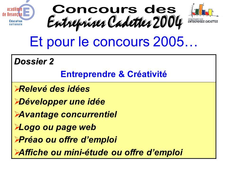 Entreprendre & Créativité