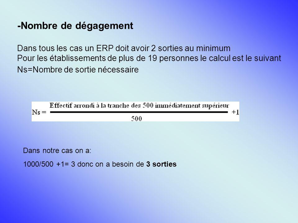 -Nombre de dégagement Dans tous les cas un ERP doit avoir 2 sorties au minimum.