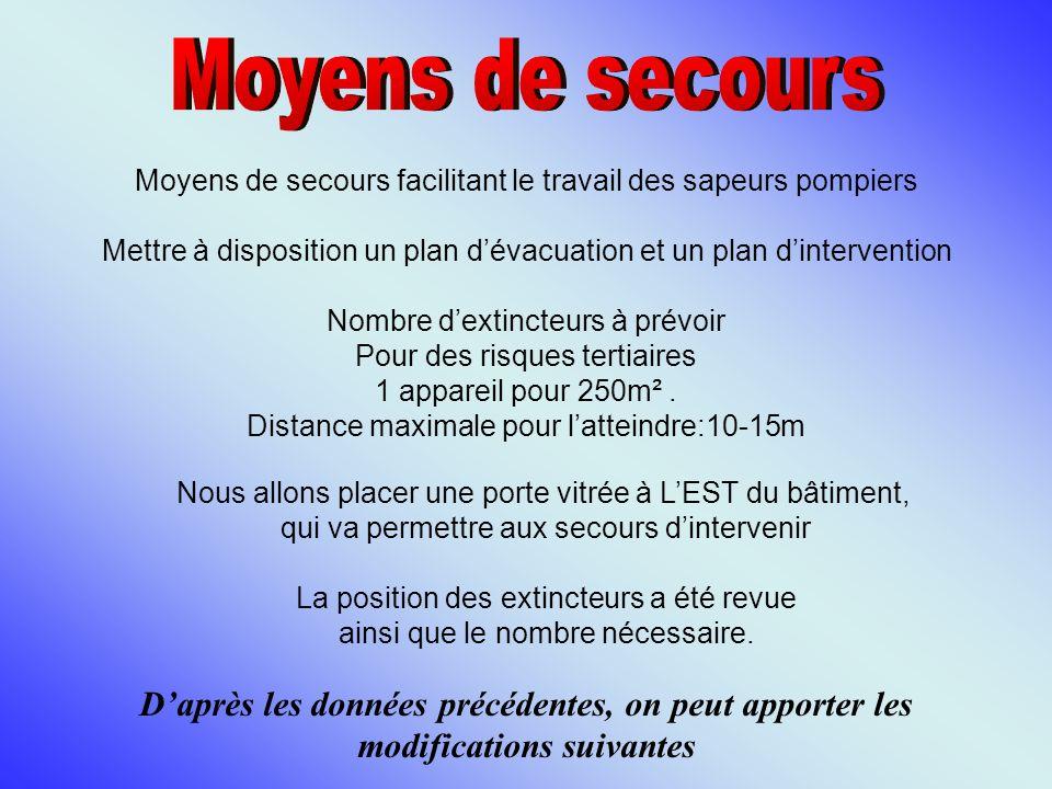 Moyens de secours Moyens de secours facilitant le travail des sapeurs pompiers. Mettre à disposition un plan d'évacuation et un plan d'intervention.