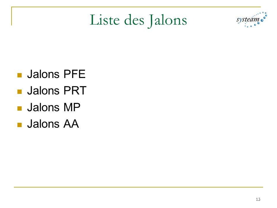 Liste des Jalons Jalons PFE Jalons PRT Jalons MP Jalons AA