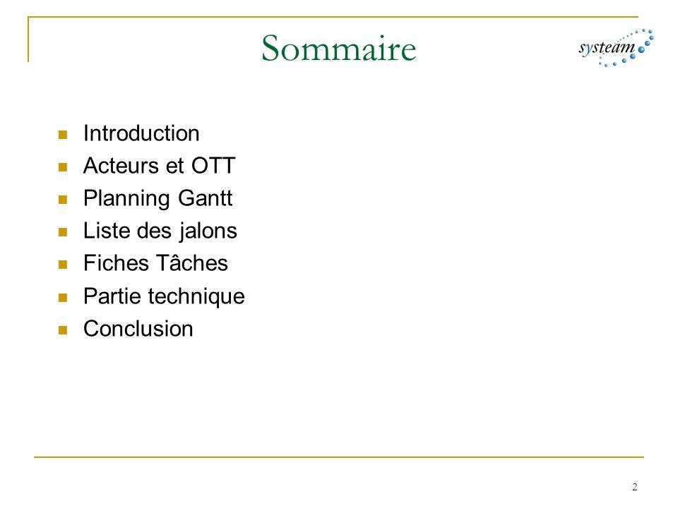 Sommaire Introduction Acteurs et OTT Planning Gantt Liste des jalons