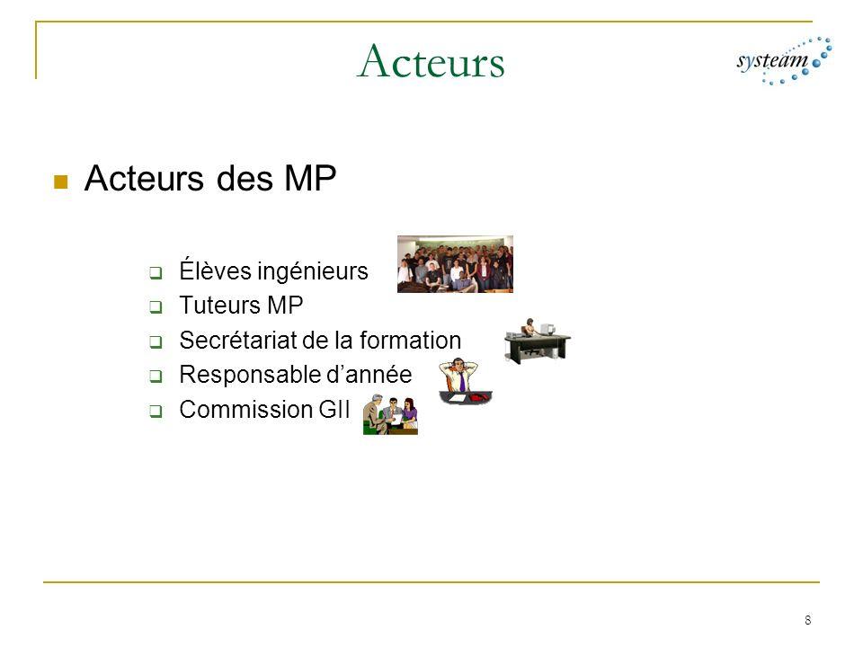 Acteurs Acteurs des MP Élèves ingénieurs Tuteurs MP