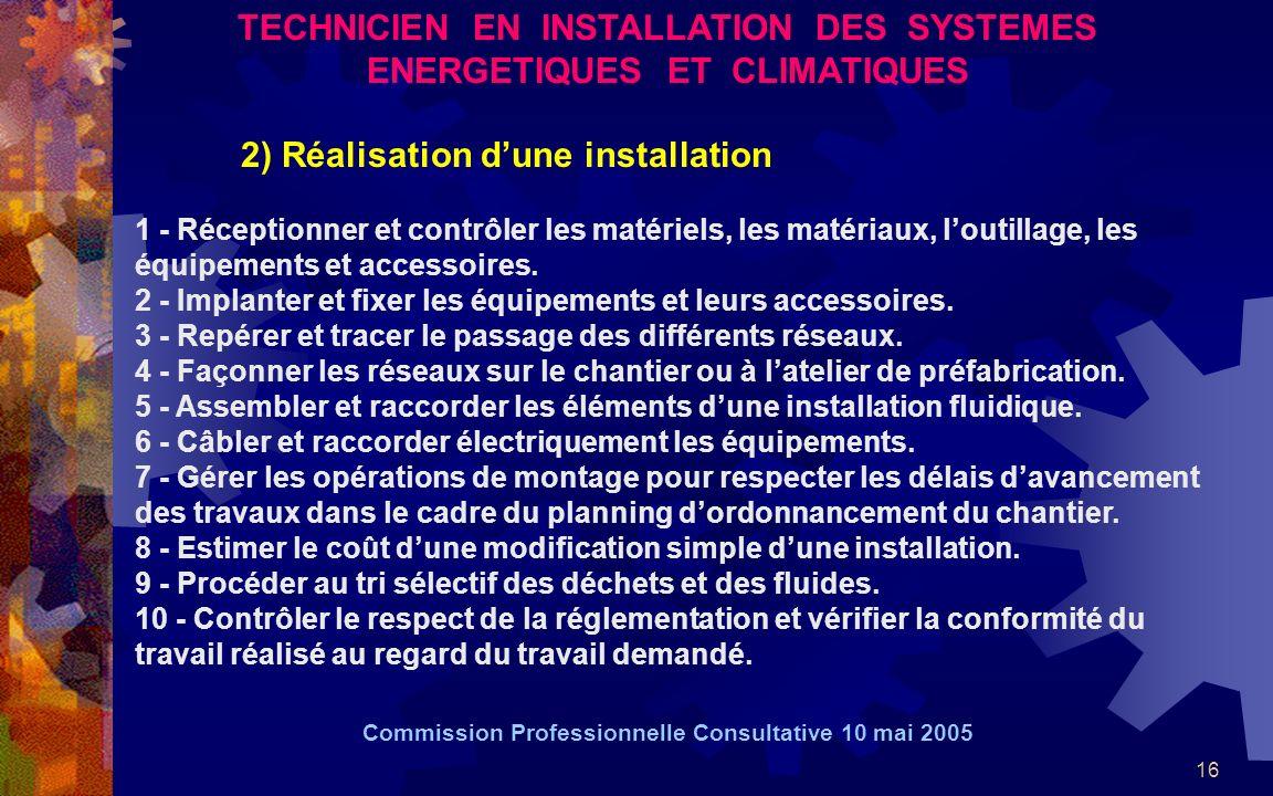 TECHNICIEN EN INSTALLATION DES SYSTEMES ENERGETIQUES ET CLIMATIQUES