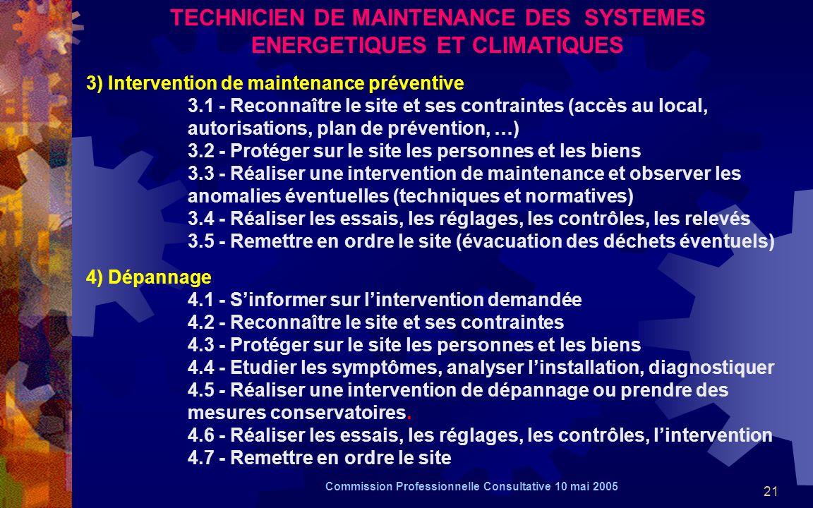 TECHNICIEN DE MAINTENANCE DES SYSTEMES ENERGETIQUES ET CLIMATIQUES