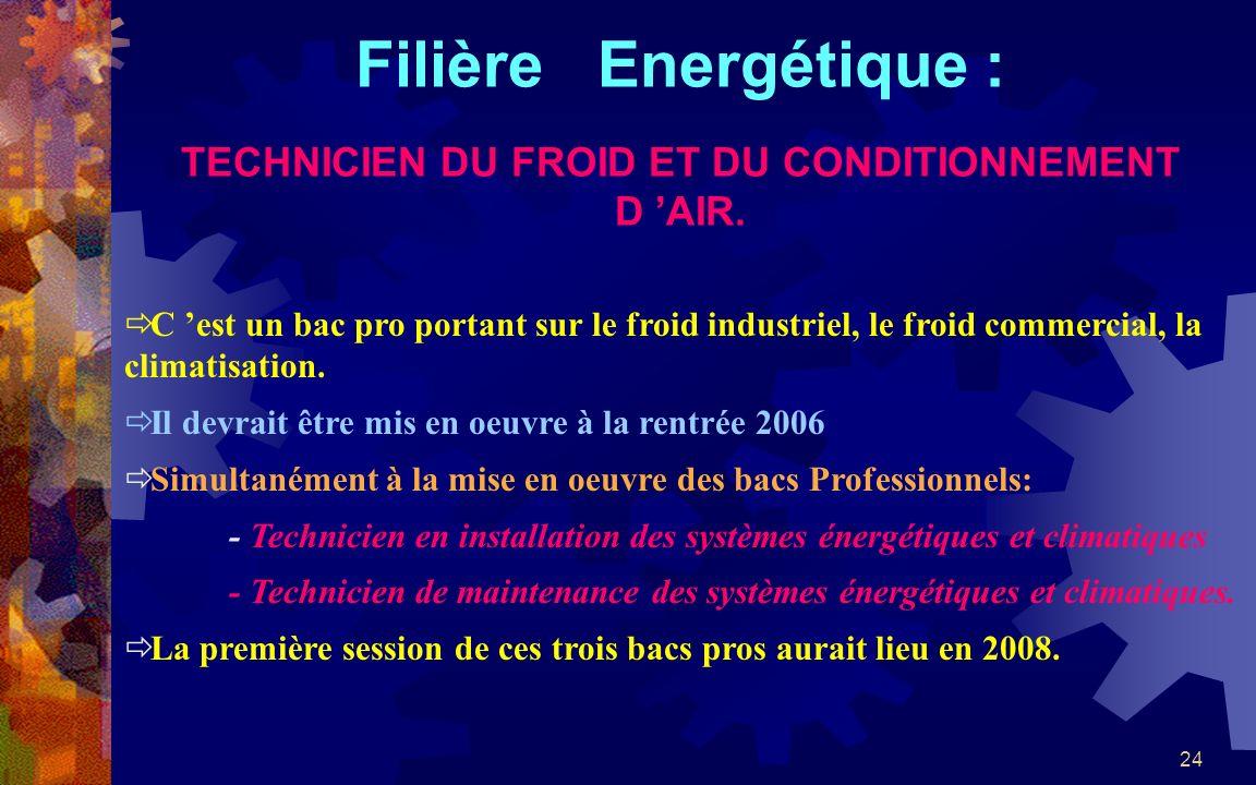 Filière Energétique : TECHNICIEN DU FROID ET DU CONDITIONNEMENT D 'AIR.
