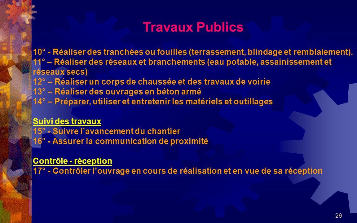 Travaux Publics 10° - Réaliser des tranchées ou fouilles (terrassement, blindage et remblaiement).