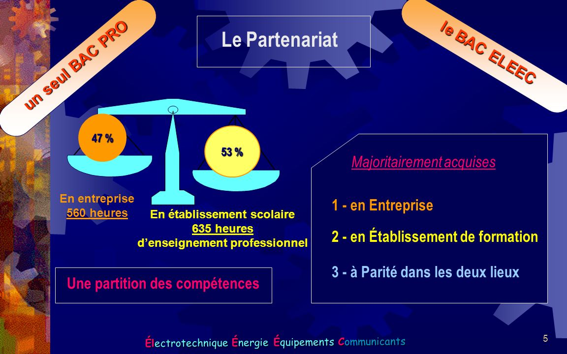 Le Partenariat le BAC ELEEC un seul BAC PRO Majoritairement acquises