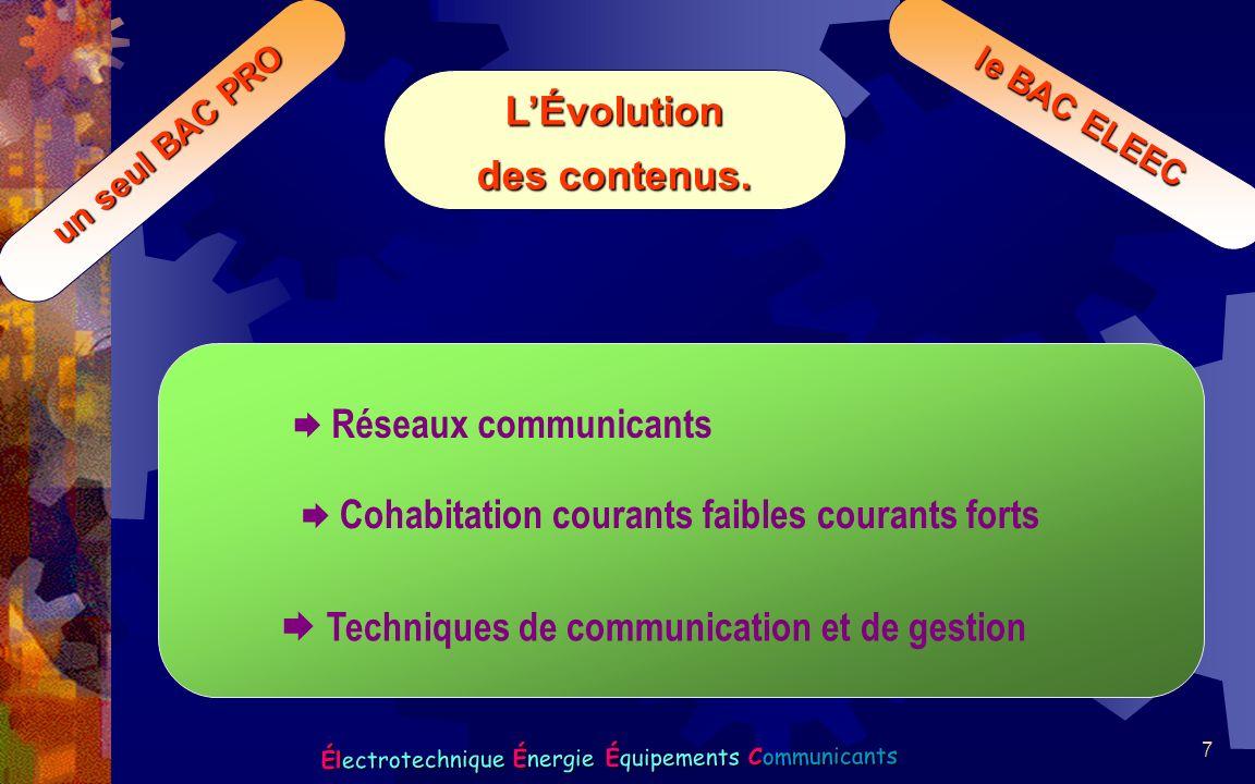 Électrotechnique Énergie Équipements Communicants