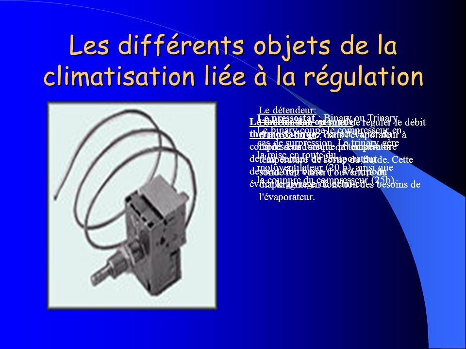 Les différents objets de la climatisation liée à la régulation