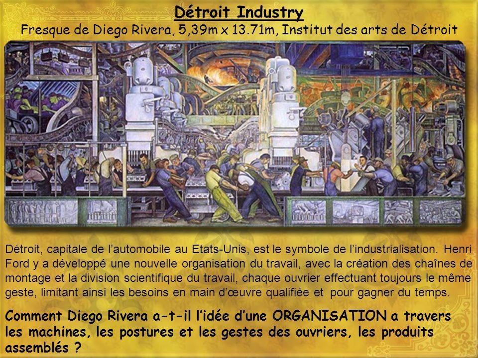 Fresque de Diego Rivera, 5,39m x 13.71m, Institut des arts de Détroit