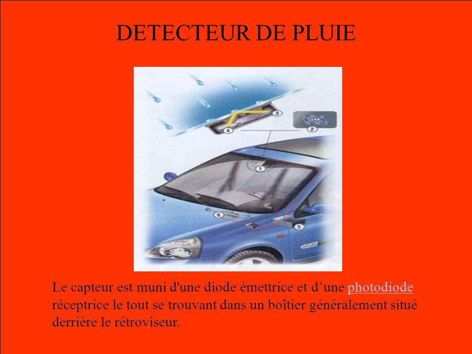 DETECTEUR DE PLUIE