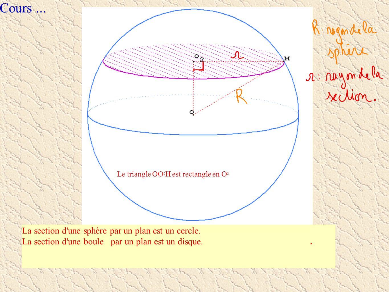 Cours ... La section d une sphère par un plan est un cercle.