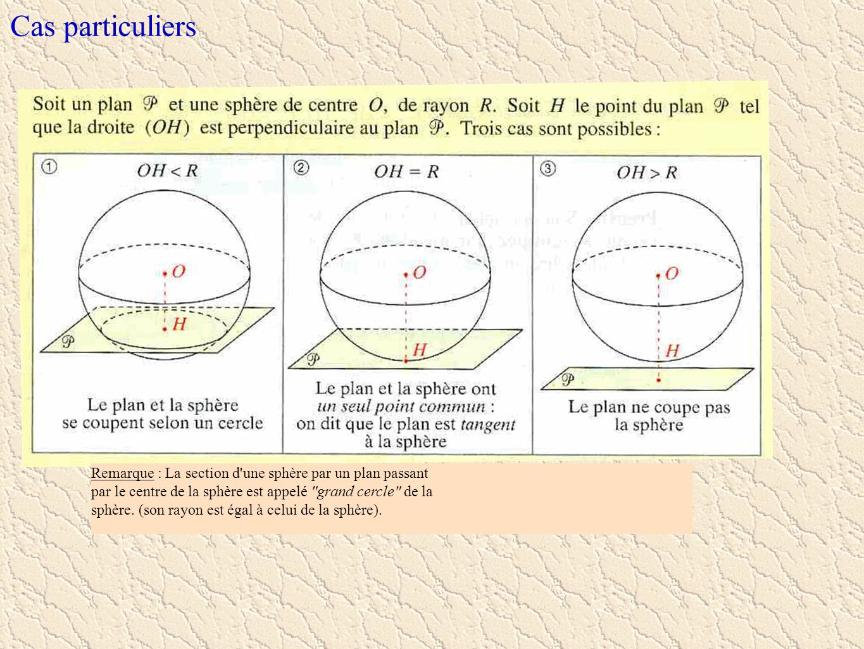 Cas particuliersRemarque : La section d une sphère par un plan passant. par le centre de la sphère est appelé grand cercle de la.