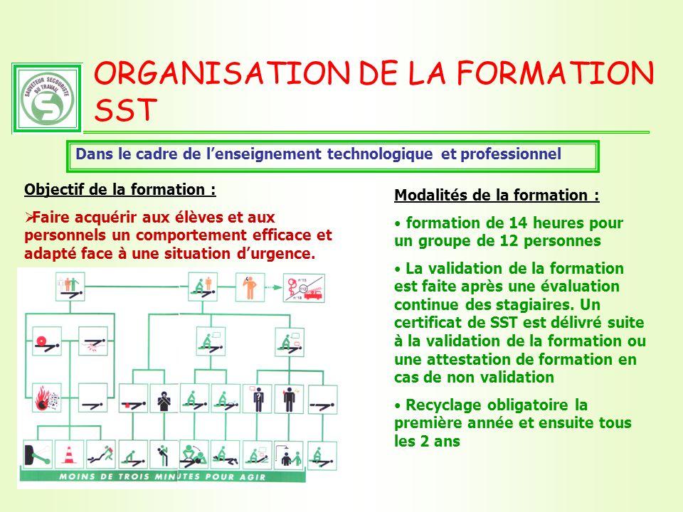 organisation de la formation sst