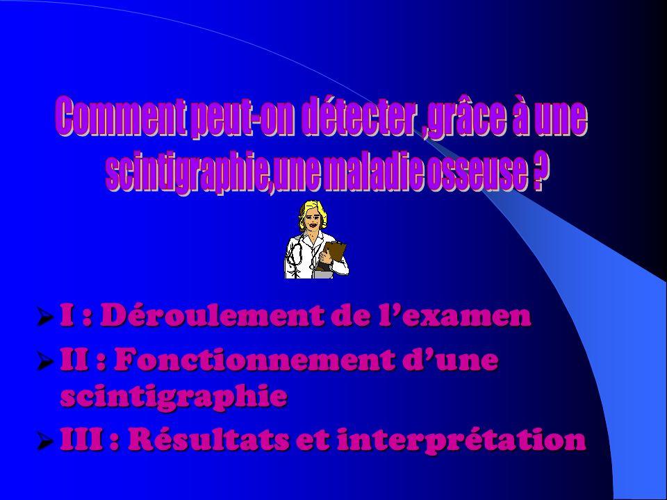 I : Déroulement de l'examen II : Fonctionnement d'une scintigraphie
