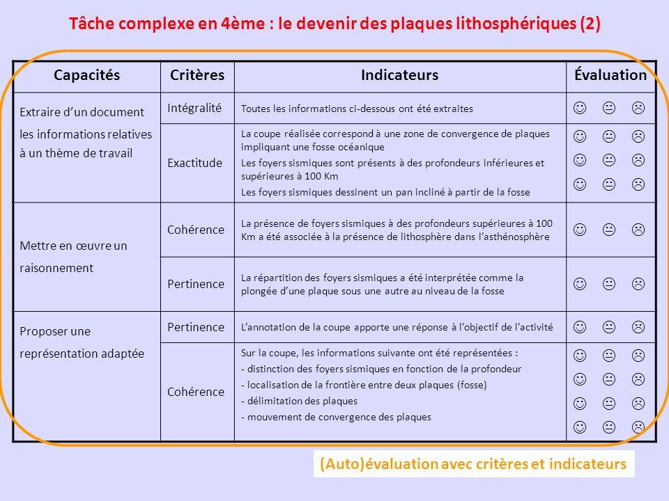 Tâche complexe en 4ème : le devenir des plaques lithosphériques (2)