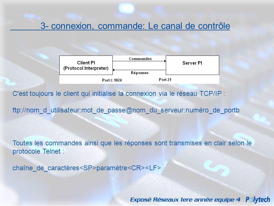 3- connexion, commande: Le canal de contrôle