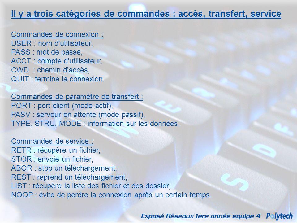 Il y a trois catégories de commandes : accès, transfert, service