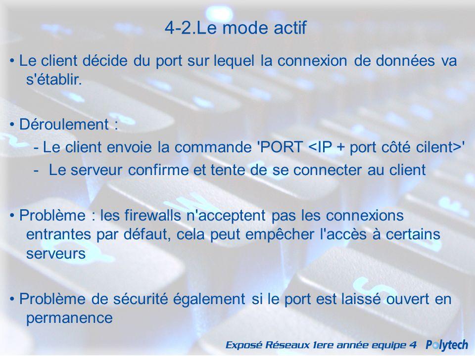 4-2.Le mode actif • Le client décide du port sur lequel la connexion de données va s établir. • Déroulement :