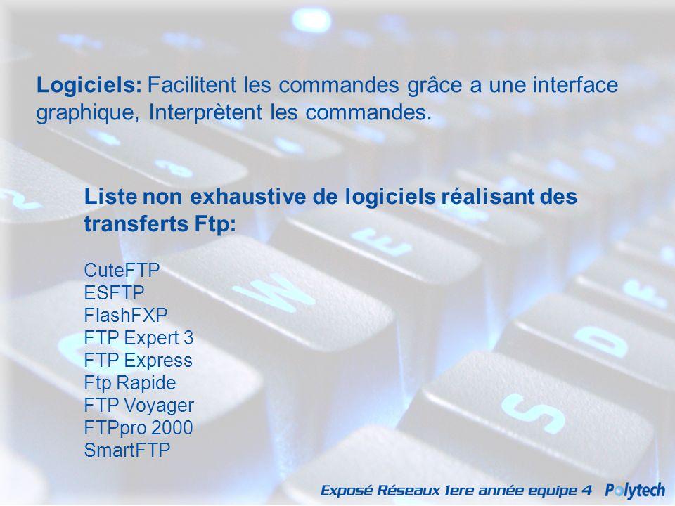 Liste non exhaustive de logiciels réalisant des transferts Ftp:
