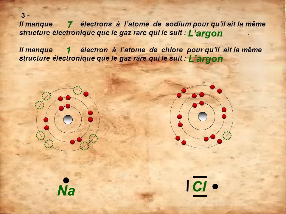 3 - Il manque électrons à l'atome de sodium pour qu il ait la même structure électronique que le gaz rare qui le suit : .