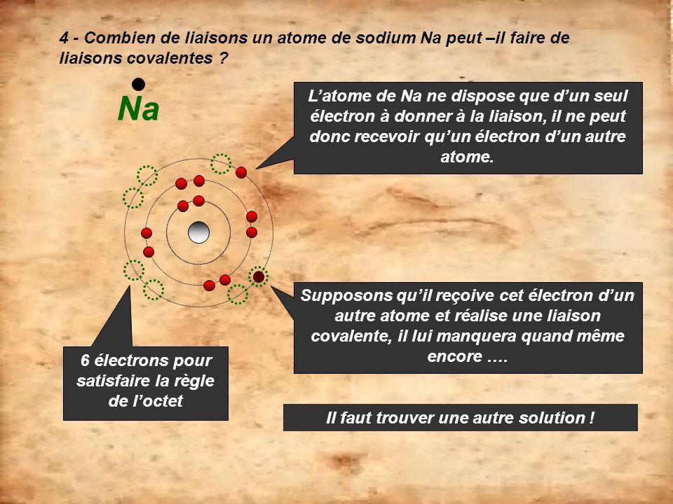 4 - Combien de liaisons un atome de sodium Na peut –il faire de liaisons covalentes