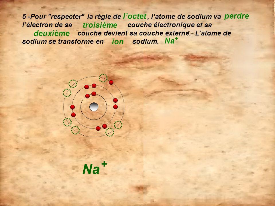 Na + perdre troisième deuxième Na+ ion