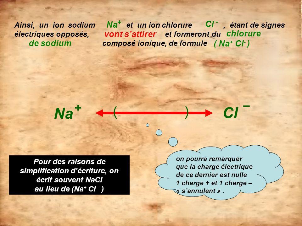 Na Cl ( ) – + Na+ Cl - vont s'attirer chlorure de sodium ( Na+ Cl- )