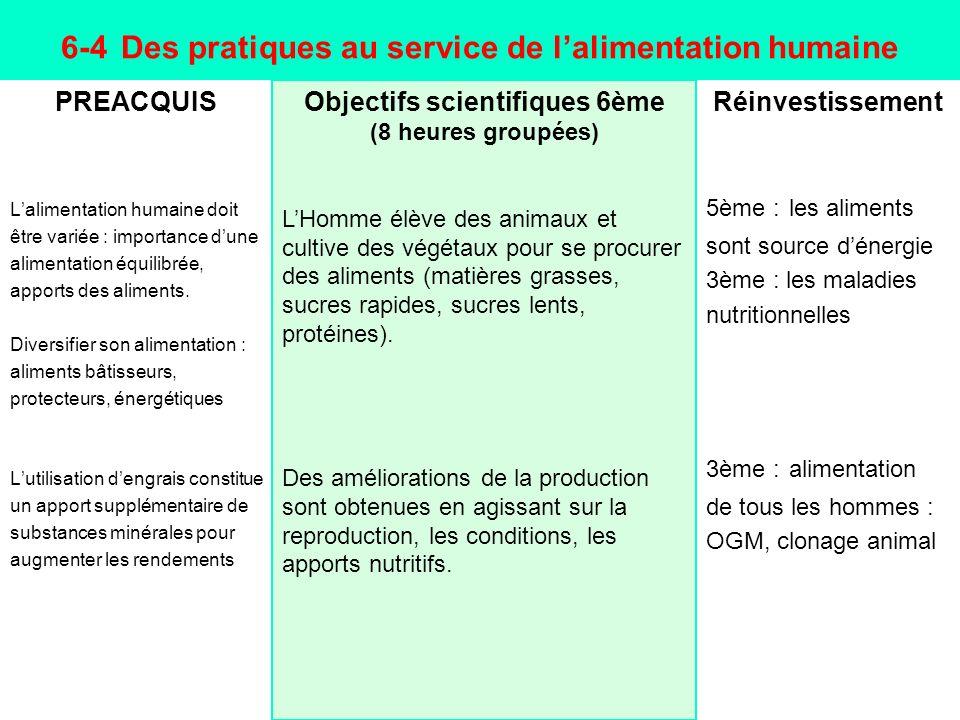 6-4 Des pratiques au service de l'alimentation humaine