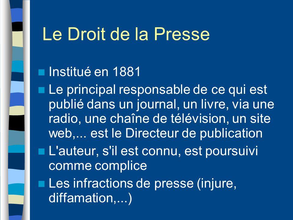 Le Droit de la Presse Institué en 1881