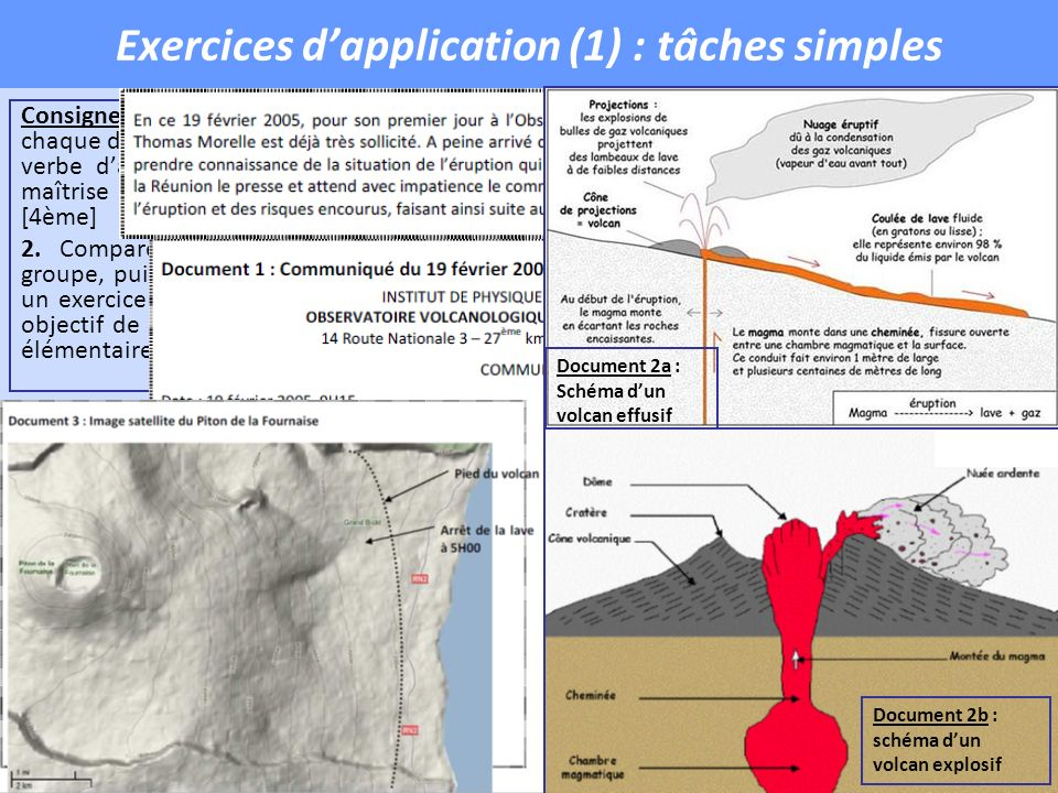Exercices d'application (1) : tâches simples