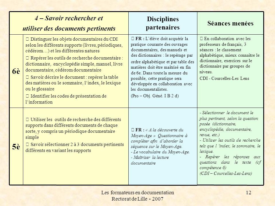 Disciplines partenaires utiliser des documents pertinents